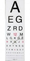 Eyesight vÆgur